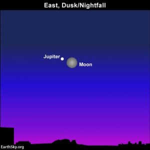 Jupiter, tonight, like now